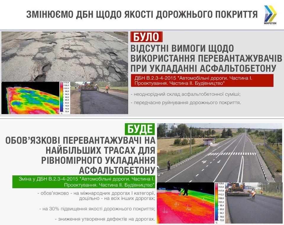 На українських трасах з'являться шумові смуги, щоб водії не засинали за кермом -  - 70008208 1268620533292386 1016600990683496448 n