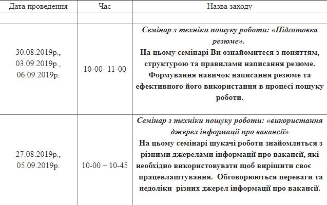 В Броварах містян запрошують відвідати семінари в центрі зайнятості -  - Screenshot 54