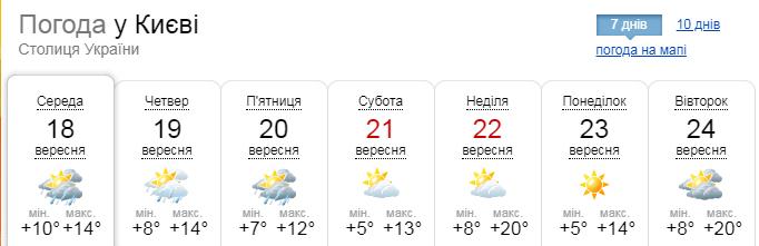18_zamorozky2 20-22 вересня в Україні можливі перші заморозки
