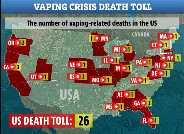 Кількість жертв електронних сигарет у США зросла до 26 -  - Snymok ekrana 53