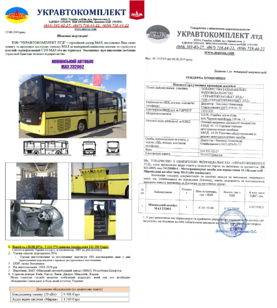 Вишневе: міжміський автобус з переплатою у 2,5 млн гривень - Вишневе - avtobus