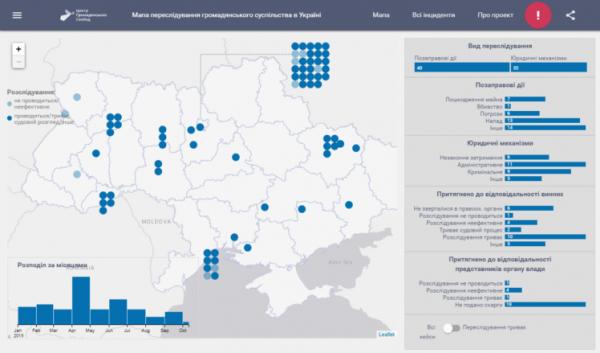 Знаєте про напади на активістів? – повідомте за допомогою нової онлайн-мапи