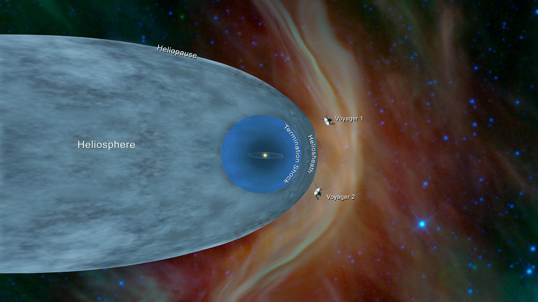 05_voyadzher «Вояджер-2» через більш ніж 40 років вийшов у міжзоряний простір і відправив на Землю повідомлення