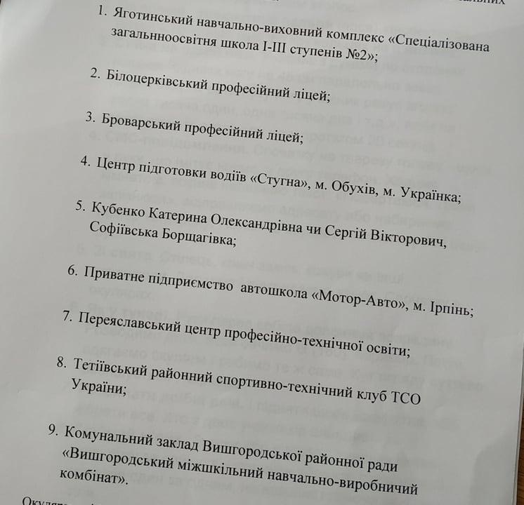 У Вишгороді водії в окулярах імітували сп'яніння - тестування, київщина, Вишгород, безпека руху - 1112 OK Spysok 1