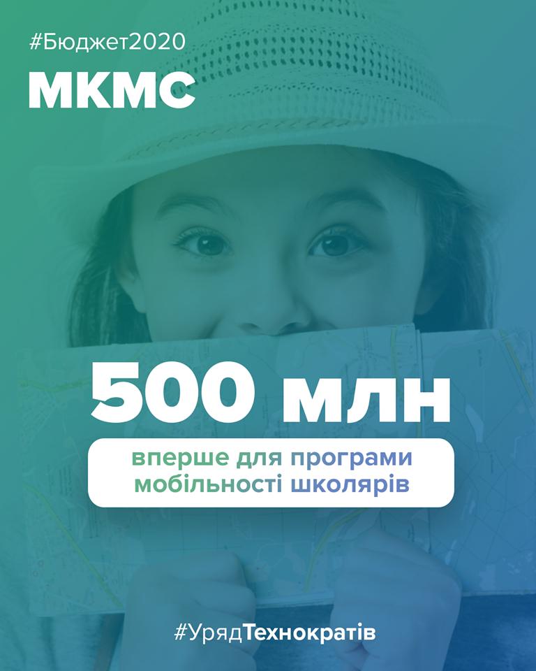 В держбюджеті закладено півмільярда гривень на учнівські подорожі - уряд, Україна, Гончарук - 1115 Podorozh