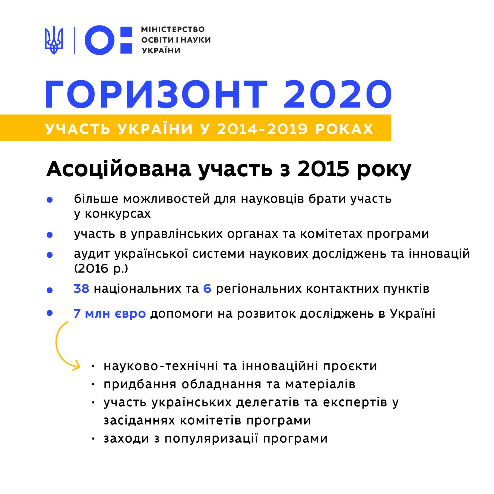 «Горизонт 2020»: додатковий канал фінансування розробок українських науковців - уряд, Україна, Проєкт, Новосад, МОН - 1126 MON Goryzont 1 2000x2000