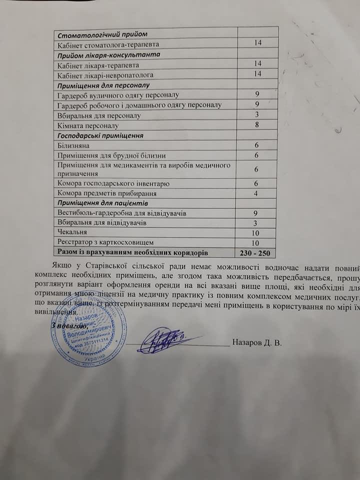 Бориспільщина: у селі Старе з'явиться медичний центр -  - 75462519 1492205914278722 2672612274031558656 n