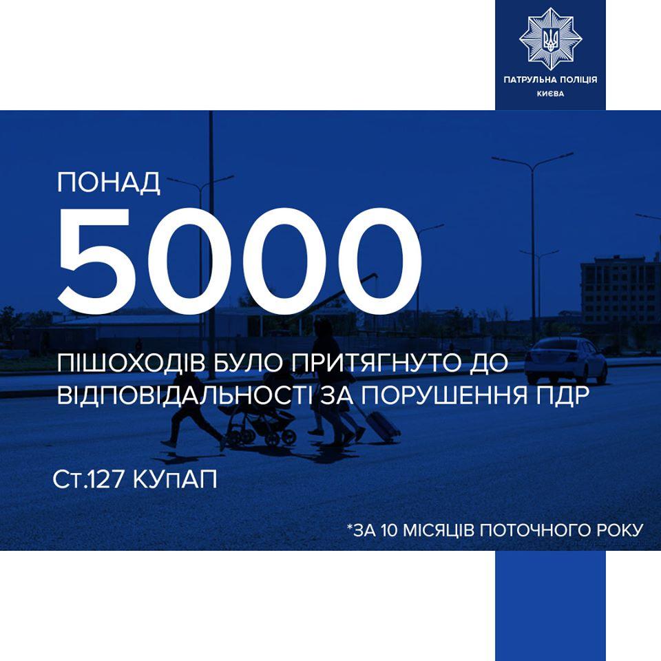 5000 пішоходів-порушників у Києві зафіксували патрульні - пішохід, ПДР, патрульні, патрульна поліція, Київ, безпека руху, адміністративна відповідальність - 75513450 569999977080410 2974490226593890304 o