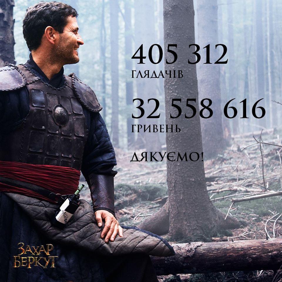 """""""Захар Беркут""""майже за місяць прокату зібрав більше 32 мільйонів гривень -  - 75650517 2345179949129891 126568232332034048 o"""