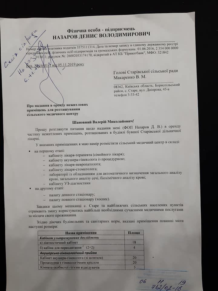Бориспільщина: у селі Старе з'явиться медичний центр -  - 76941187 1492205807612066 2405013799783366656 n