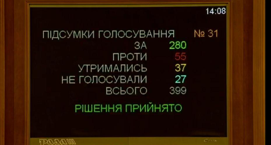 Бюджет на 2020 рік базується на курсі 27,5 гривні за долар -  - 7777