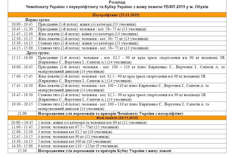 Screenshot_3 В Обухові відбудеться Чемпіонат України з пауерліфтингу