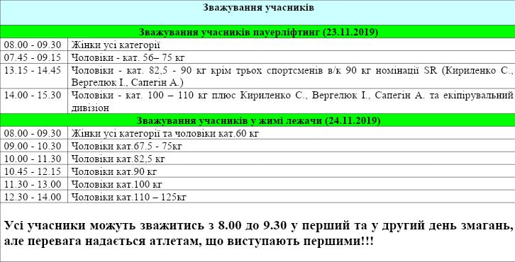 Screenshot_4 В Обухові відбудеться Чемпіонат України з пауерліфтингу