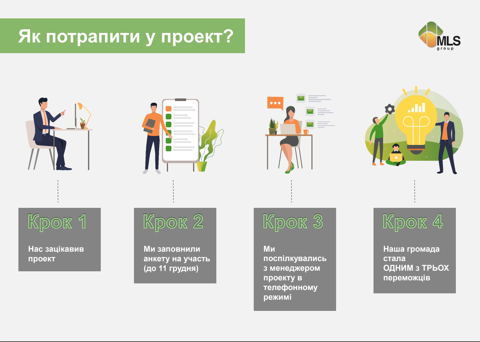 Snymok-ekrana-2019-11-13-v-15.34.10 Громада спільних дій: соціальний проєкт