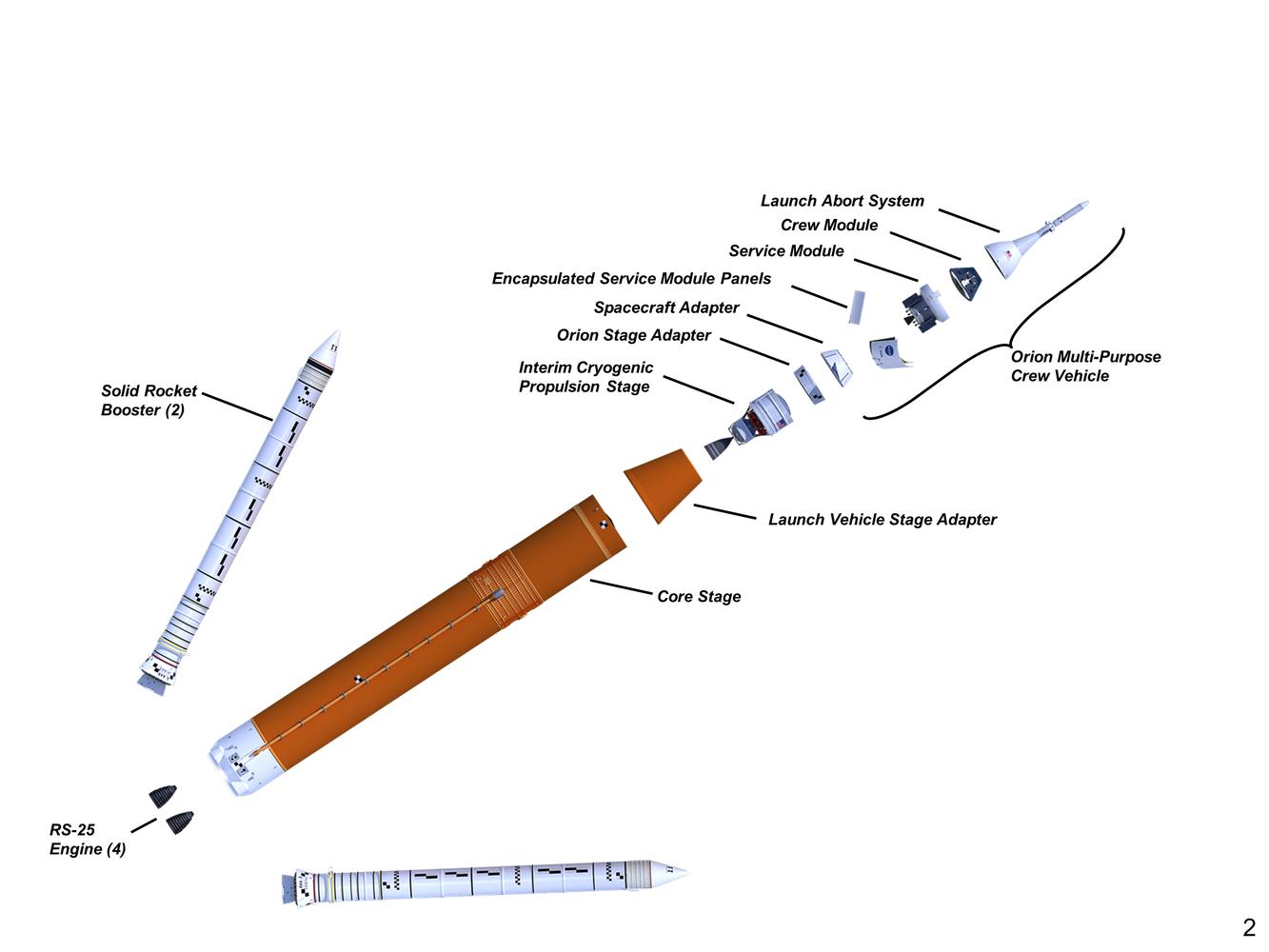 В NASA створили найдовшу ракету в історії - ракета, Місяць, космос, Артеміда, NASA - 10 raketa2