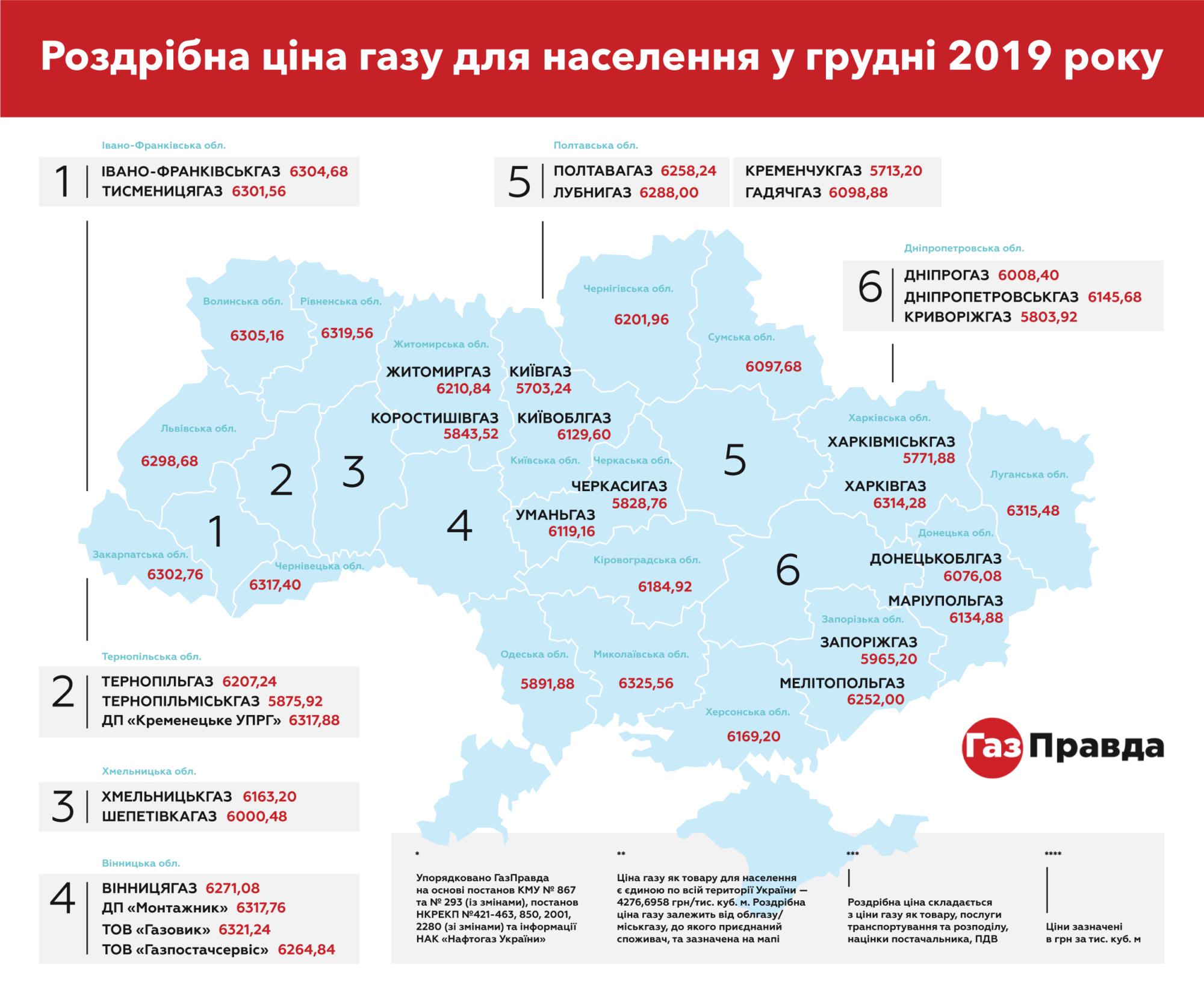Газ у грудні коштуватиме дешевше, ніж у листопаді - Україна, київщина - 1212 Gaz karta 2000x1665