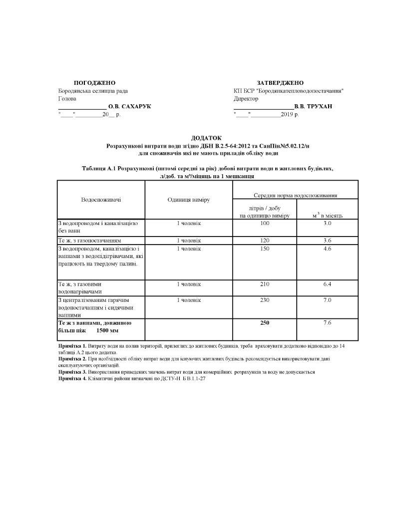 Пий, не пий – але плати: в Бородянці затвердили нові норми споживання води - Водопостачання, Вода, Бородянкатепловодопостачання - 13 voda