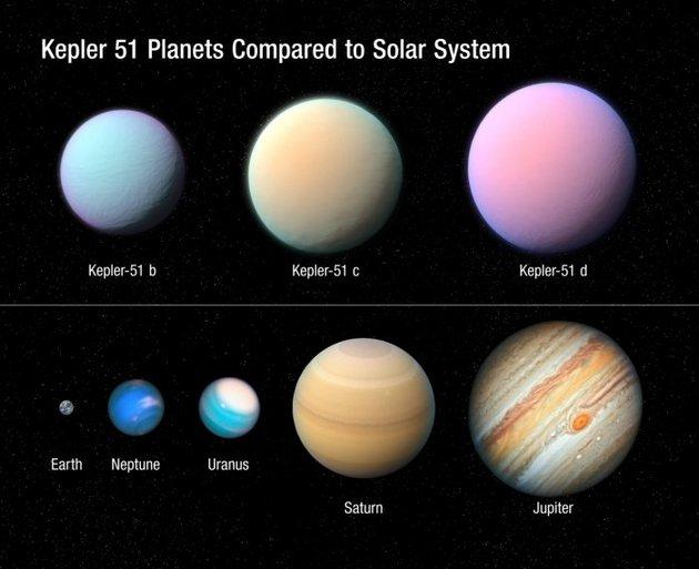 Підтверджено існування планет-гігантів, щільність яких менша, ніж у гусячого пера - планета, космос, галактики - 20 planeta2