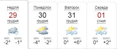 У передноворічні дні на Київщину чекає мороз, ожеледиця та мокрий сніг - прогноз погоди на вихідні, погода на вихідні - 29 pogoda5