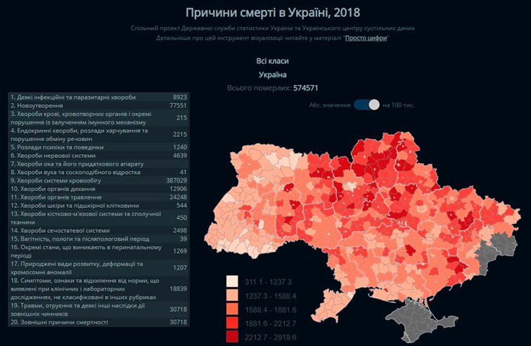 Від чого і скільки померло українців у 2018 році -  - 320580e karta 755