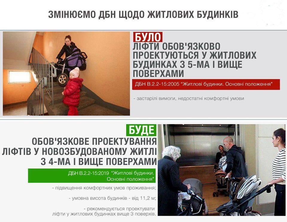 Ліфти для 4-поверхівок: з 1 грудня діють нові будівельні норми - Україна, ліфти, Лев Парцхаладзе, державні будівельні норми, ДБН - Lift 1