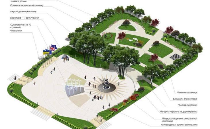 Реконструкція Соборної площі у Фастові: роботи продовжать навесні 2020 року - Фастів, Соборна площа, реконструкція - mapa 730x450