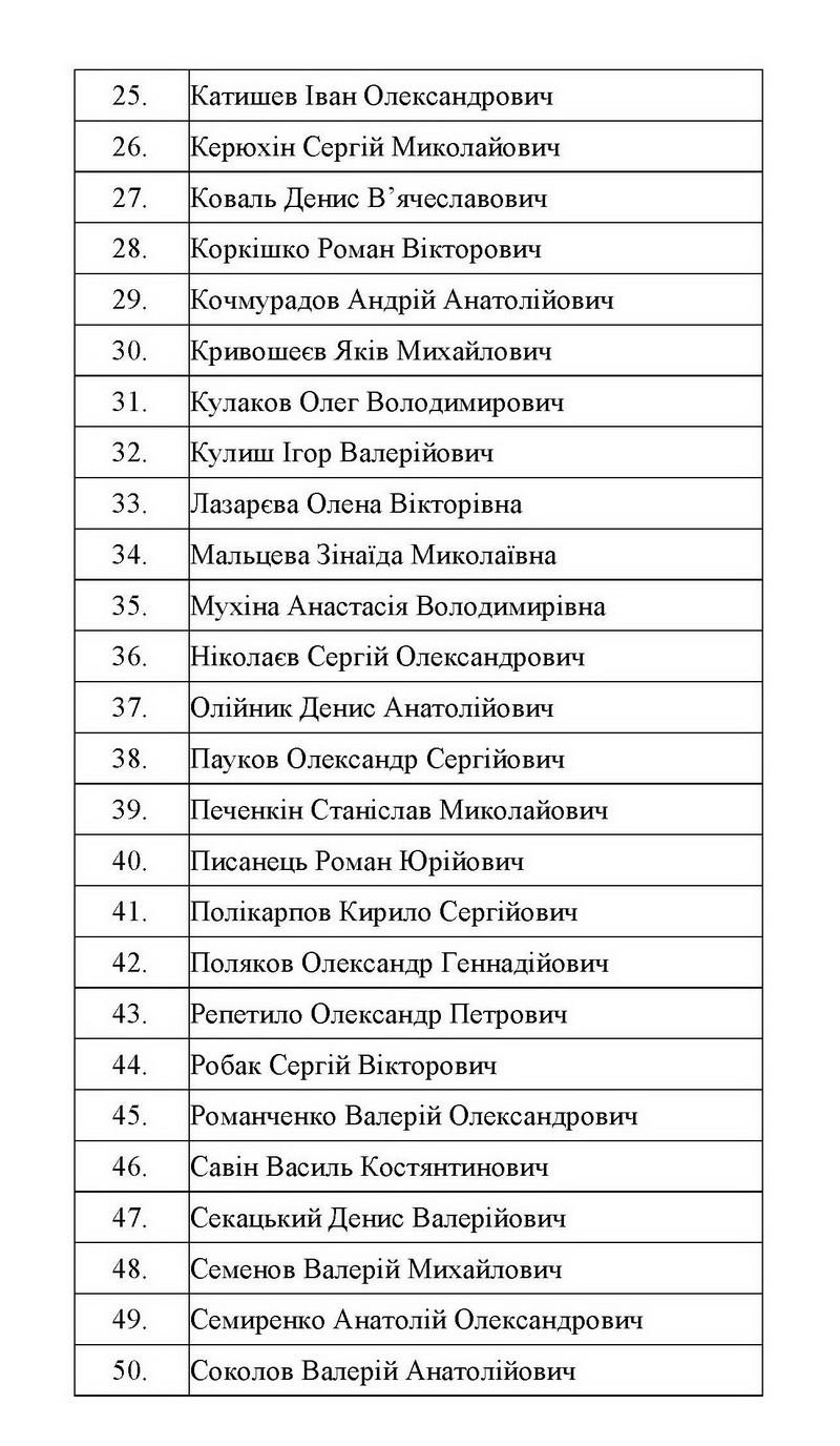 Обмін полоненими: список звільнених осіб -  - obmin14