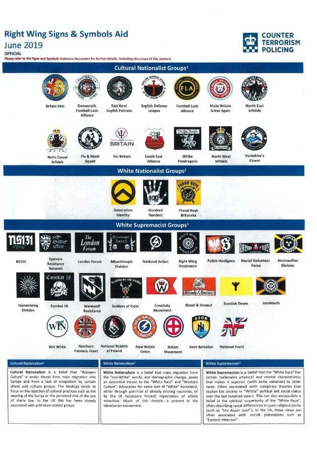 1-c8bc2e4ee8 У Великій Британії включили тризуб до екстремістських символів