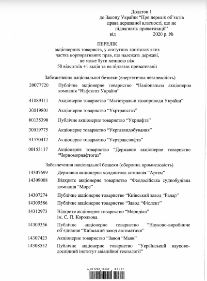 Уряд затвердив перелік підприємств, які не можна приватизувати - уряд, Гончарук - 15 uryad