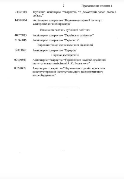 Уряд затвердив перелік підприємств, які не можна приватизувати - уряд, Гончарук - 15 uryad2