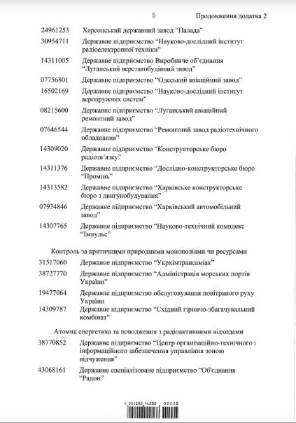 Уряд затвердив перелік підприємств, які не можна приватизувати - уряд, Гончарук - 15 uryad7