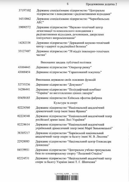 Уряд затвердив перелік підприємств, які не можна приватизувати - уряд, Гончарук - 15 uryad8