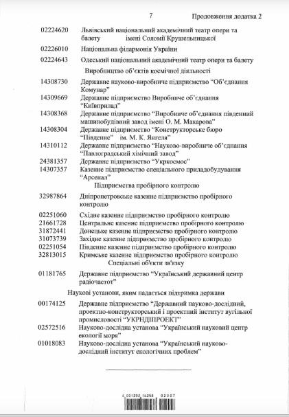 Уряд затвердив перелік підприємств, які не можна приватизувати - уряд, Гончарук - 15 uryad9