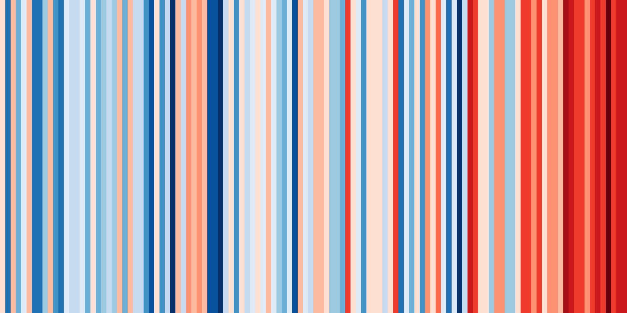 Як змінювалася погода в Україні протягом 117 років? - зміна клімату - 17 pogoda Ukrayna 2000x1000