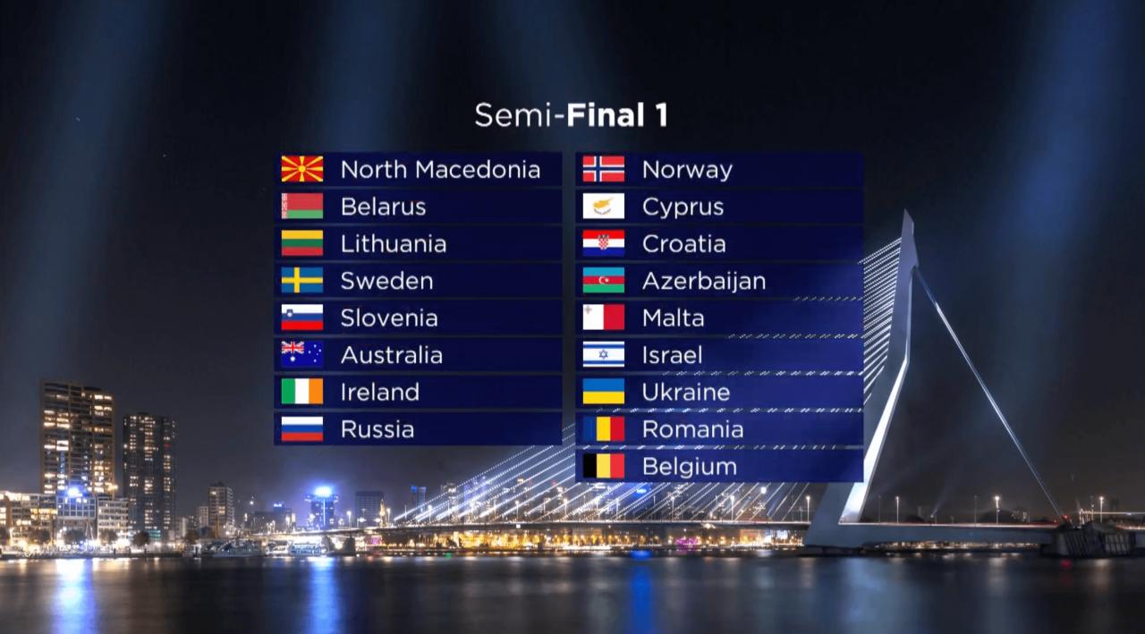 Україна виступить у першому півфіналі «Євробачення-2020» -  - 29.01.7 1