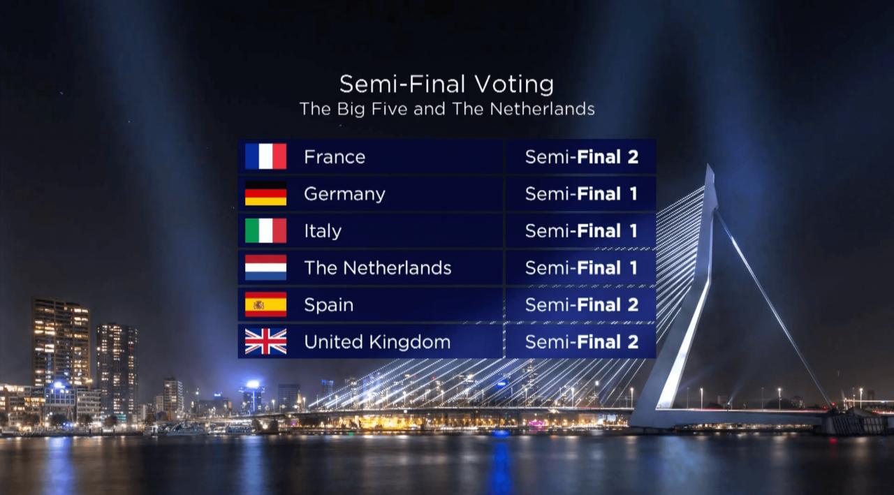 Україна виступить у першому півфіналі «Євробачення-2020» -  - 29.01.9