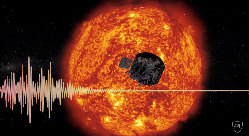Сонячний зонд Parker НАСА чує «шепіт» сонячного вітру - сонячний зонд, Паркер, зонд, NASA - 29 parker