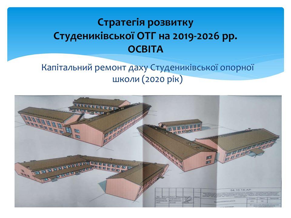 82377459_843719272743091_8215215849523380224_o Три об'єкти Студениківської ОТГ увійшли до Програм будівництва  інфраструктури Київщини