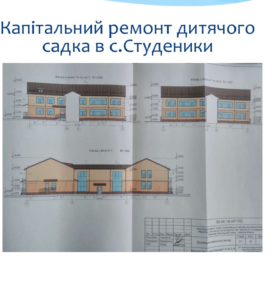 82436811_843719369409748_5913760428575424512_n Три об'єкти Студениківської ОТГ увійшли до Програм будівництва  інфраструктури Київщини