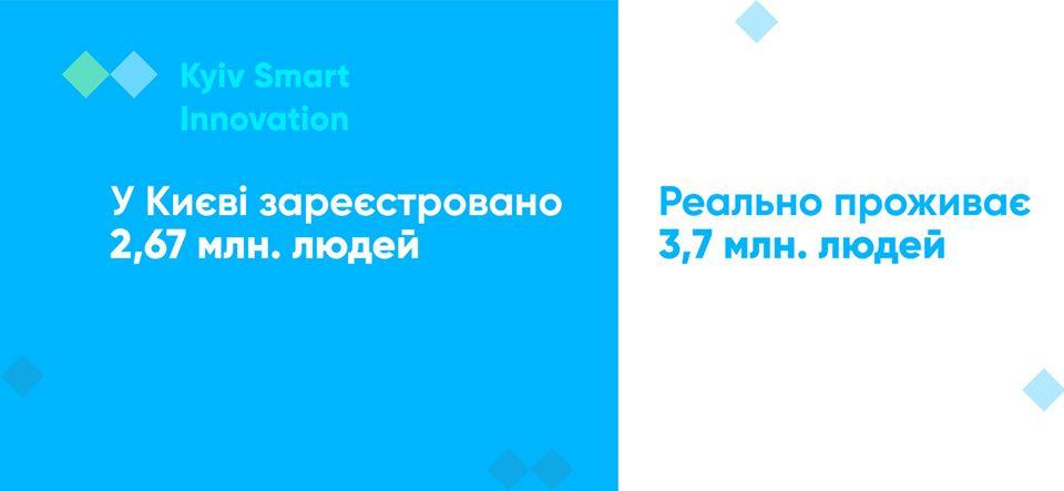 У Києві мільйон незареєстрованих жителів -  - 82645399 1751721698293954 156440326876168192 o