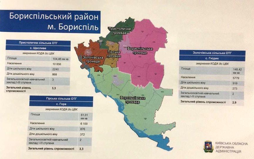 Перспективний план Бориспільського району залишено без змін, поки що -  - 82716532 810609302791001 4842955610586611712 o