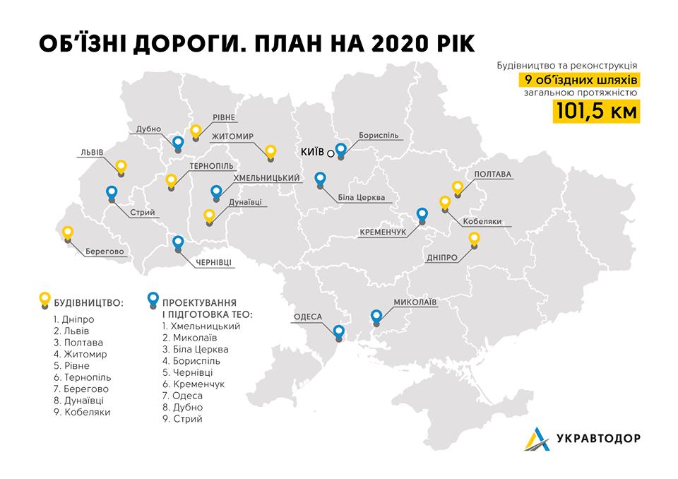 Укравтодор планує в 2020-му збудувати  9 нових об'їзних доріг -  - 82928205 2266191370147434 8700949141435449344 o