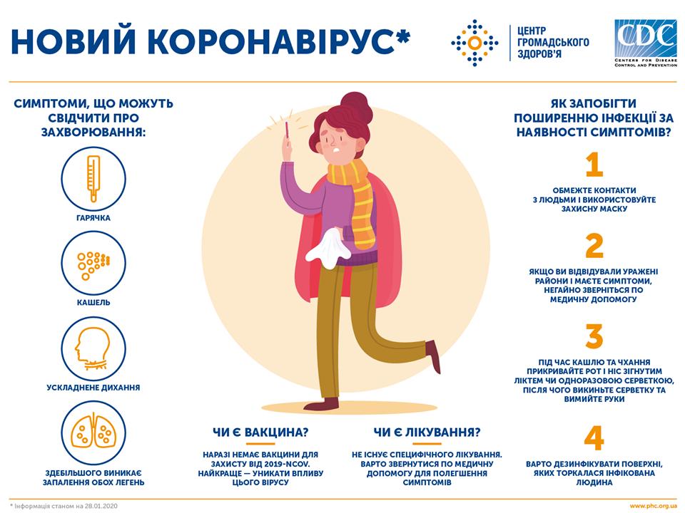 170 загиблих та понад 7000 хворих на коронавірус з Китаю: як захиститись українцям - Україна, коронавірус, Китай, Захист, зараження - 83401984 1707255236065864 3987272493135036416 o 1