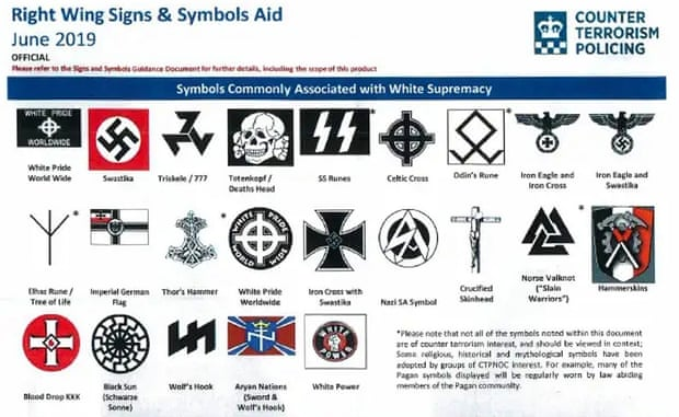 966 У Великій Британії включили тризуб до екстремістських символів