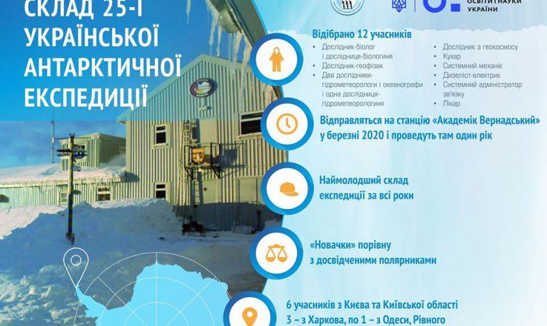 Art-exsp Бучанець їде до Антарктиди: Євгеній Прокопчук потрапив до складу 25-ї Української антарктичної експедиції