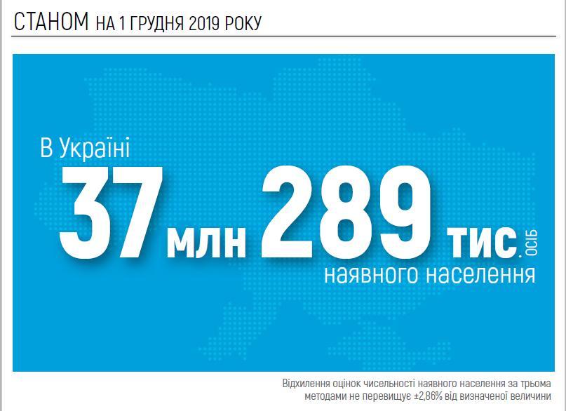 В Україні провели електронний перепис населення -  - Novyj rysunok 3 1