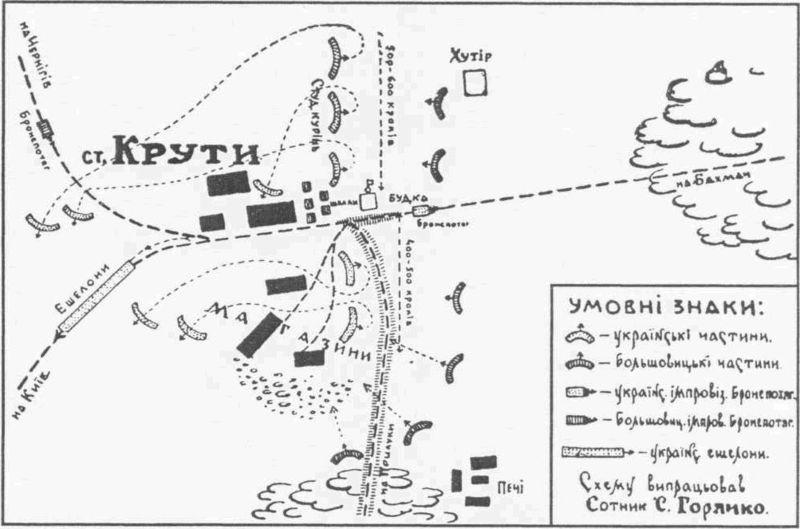 Бій під Крутами: аналогії з сьогоденням - Україна, гібридна війна, Герої Крут, бій під Крутами - kruty1