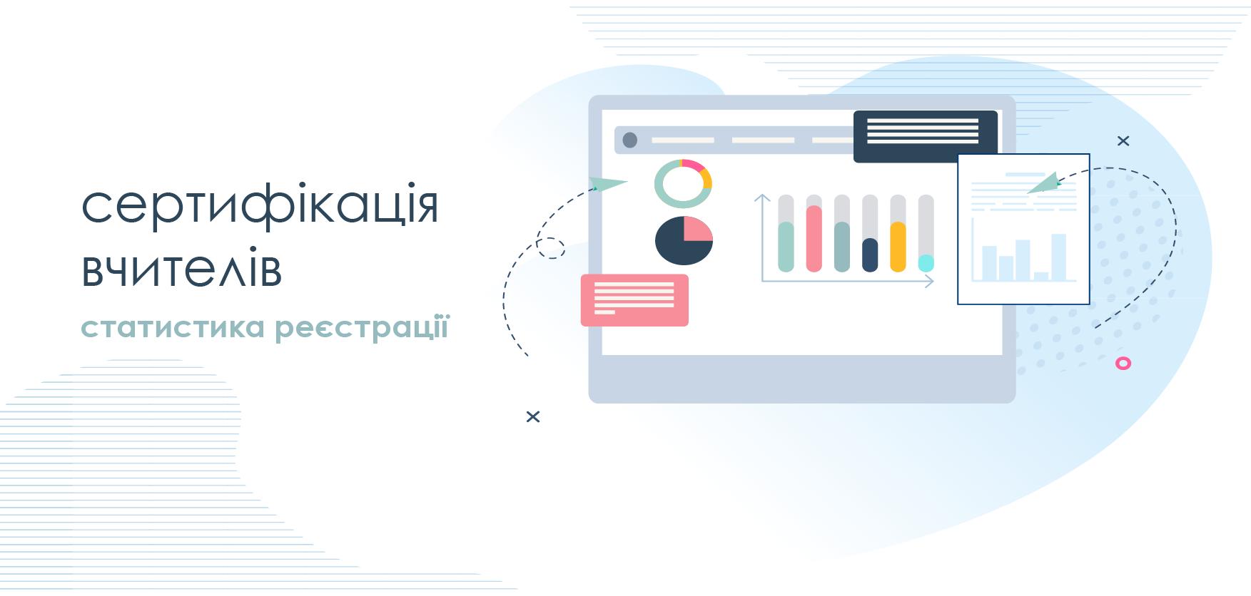 Перший етап сертифікації вчителів відбудеться 29 лютого - УЦОЯО, київщина, Київ - vchyt