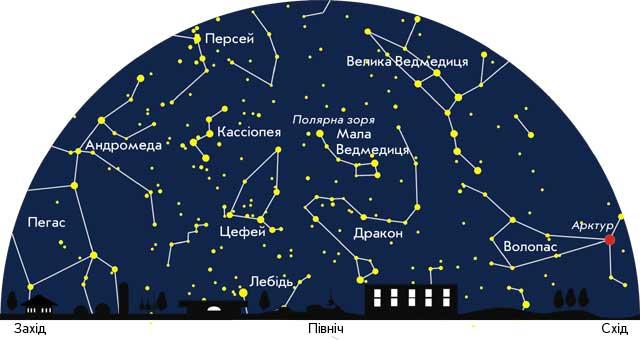 Путівник зоряним небом: що можна побачити вночі у лютому - зорі - 02 nebo2