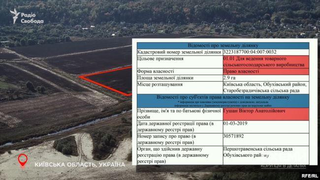 650x366 Придністровський магнат має український паспорт, елітну нерухомість та земельну ділянку на Обухівщині